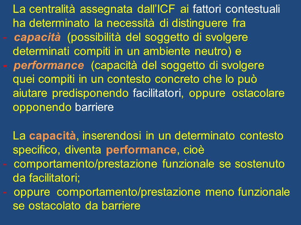 La centralità assegnata dall'ICF ai fattori contestuali