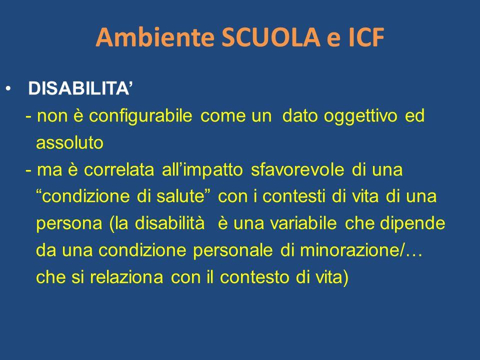Ambiente SCUOLA e ICF DISABILITA'