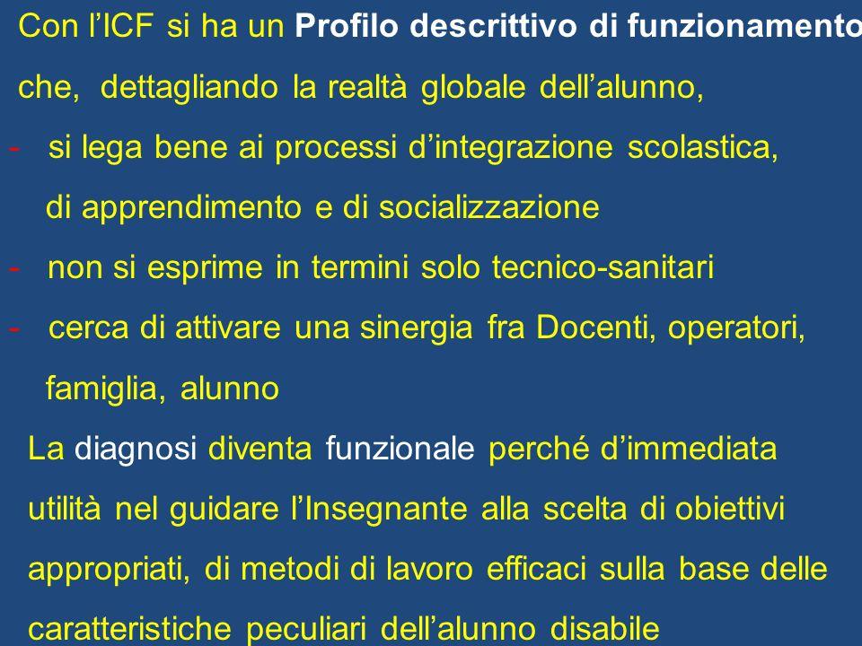 Con l'ICF si ha un Profilo descrittivo di funzionamento