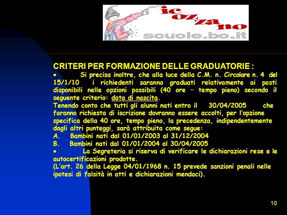 CRITERI PER FORMAZIONE DELLE GRADUATORIE :