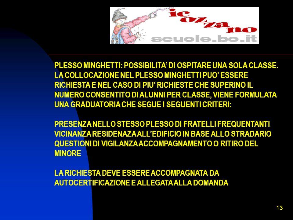 PLESSO MINGHETTI: POSSIBILITA' DI OSPITARE UNA SOLA CLASSE.