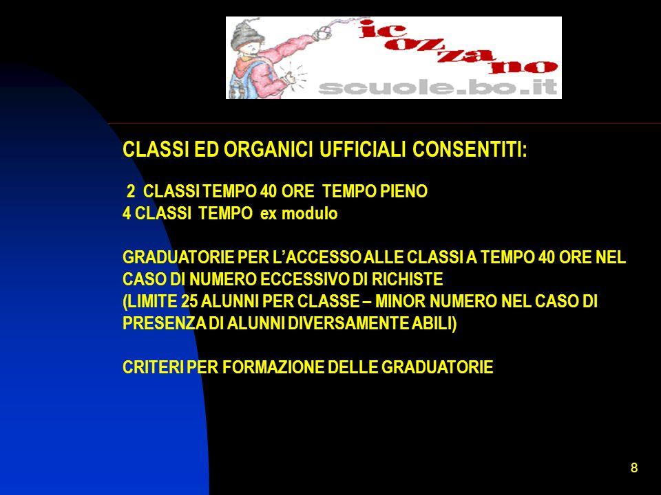 CLASSI ED ORGANICI UFFICIALI CONSENTITI: