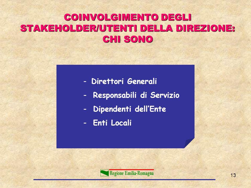 COINVOLGIMENTO DEGLI STAKEHOLDER/UTENTI DELLA DIREZIONE: CHI SONO