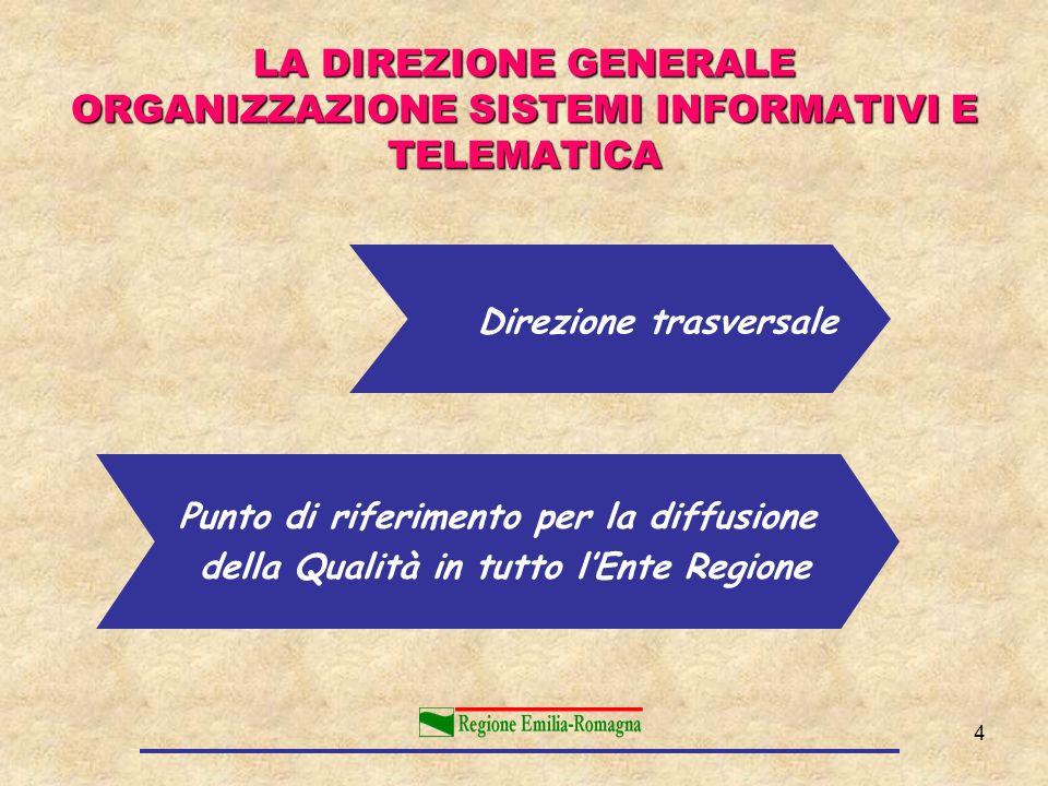 LA DIREZIONE GENERALE ORGANIZZAZIONE SISTEMI INFORMATIVI E TELEMATICA