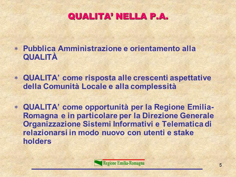QUALITA' NELLA P.A. Pubblica Amministrazione e orientamento alla QUALITÀ.