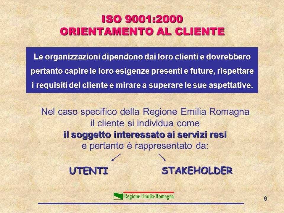 ISO 9001:2000 ORIENTAMENTO AL CLIENTE