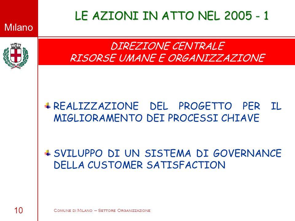 LE AZIONI IN ATTO NEL 2005 - 1 DIREZIONE CENTRALE