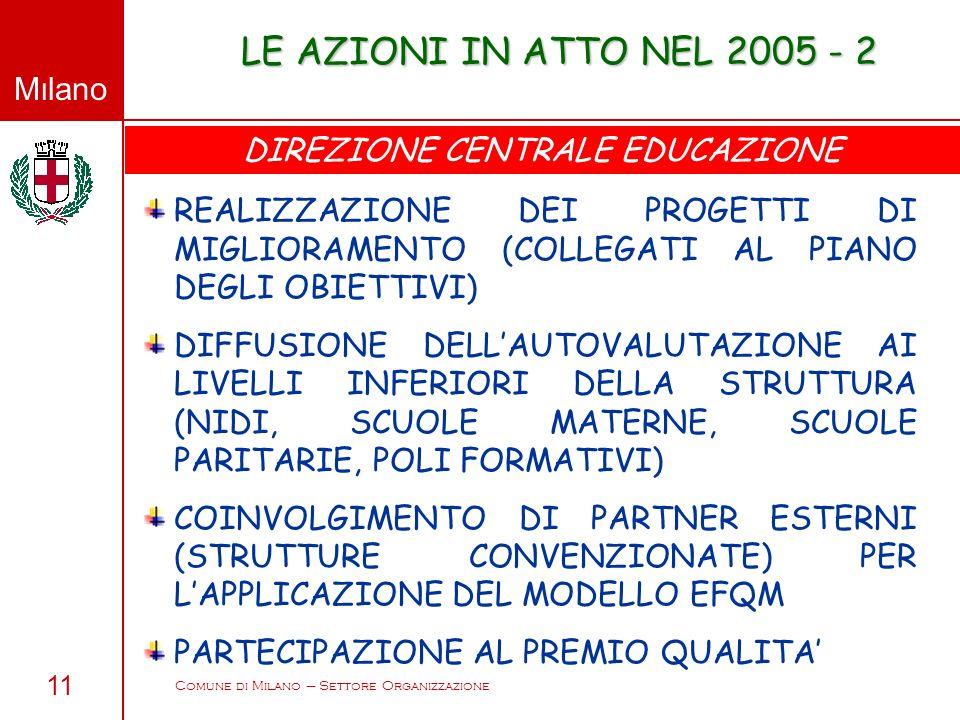 LE AZIONI IN ATTO NEL 2005 - 2 DIREZIONE CENTRALE EDUCAZIONE