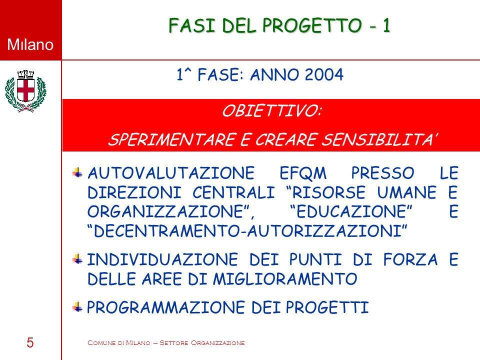 FASI DEL PROGETTO - 1 1^ FASE: ANNO 2004 OBIETTIVO: