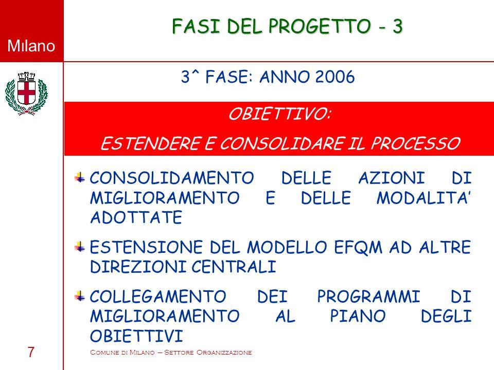 FASI DEL PROGETTO - 3 3^ FASE: ANNO 2006 OBIETTIVO: