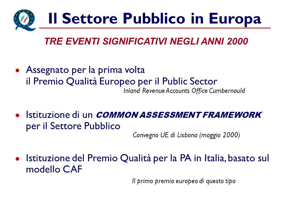 Il Settore Pubblico in Europa TRE EVENTI SIGNIFICATIVI NEGLI ANNI 2000