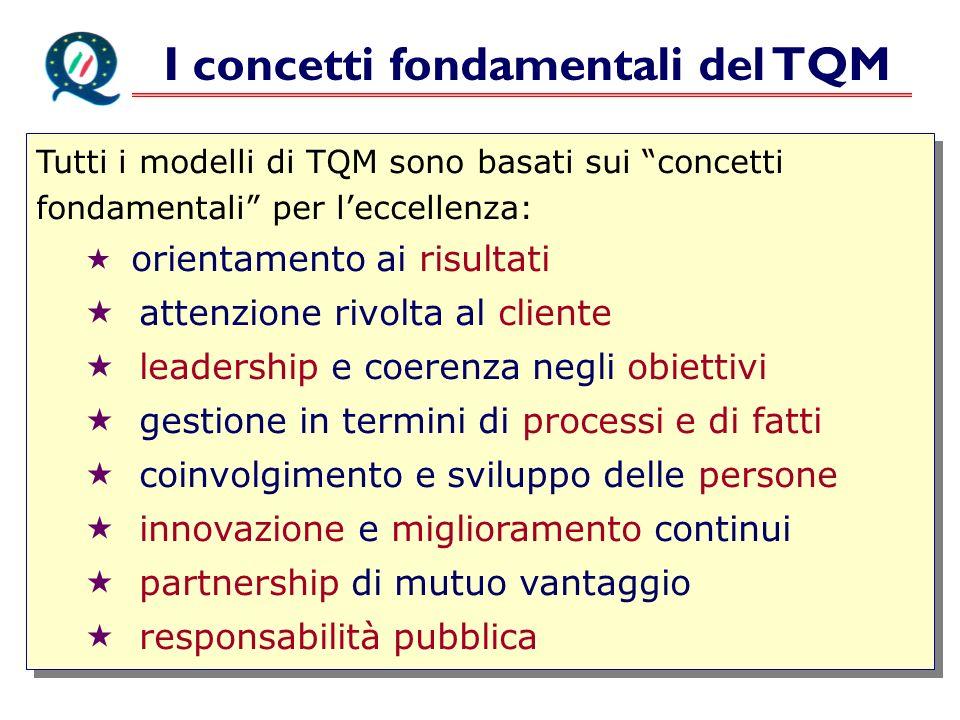 I concetti fondamentali del TQM