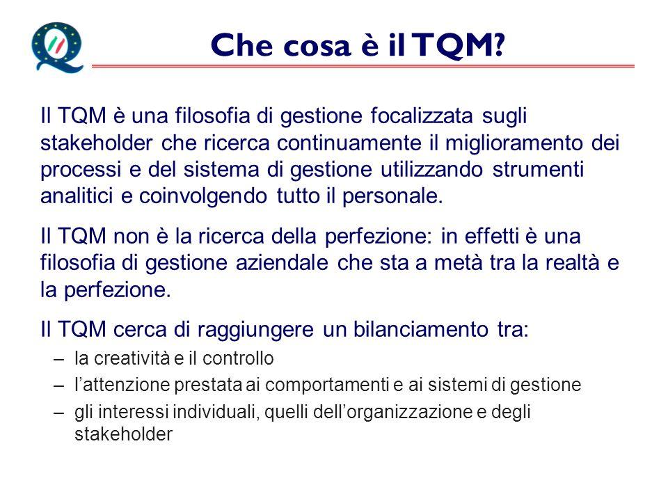 Che cosa è il TQM