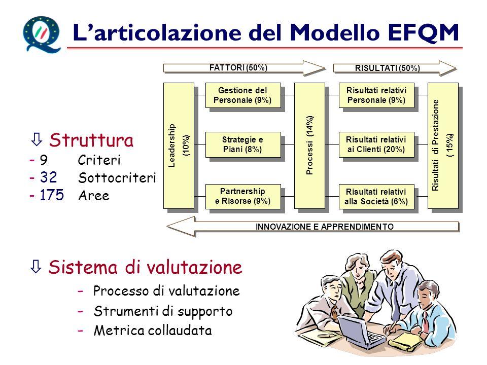 L'articolazione del Modello EFQM