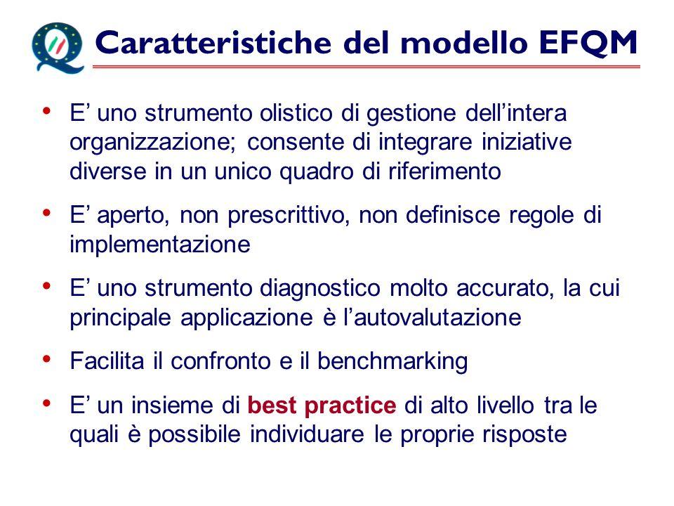 Caratteristiche del modello EFQM