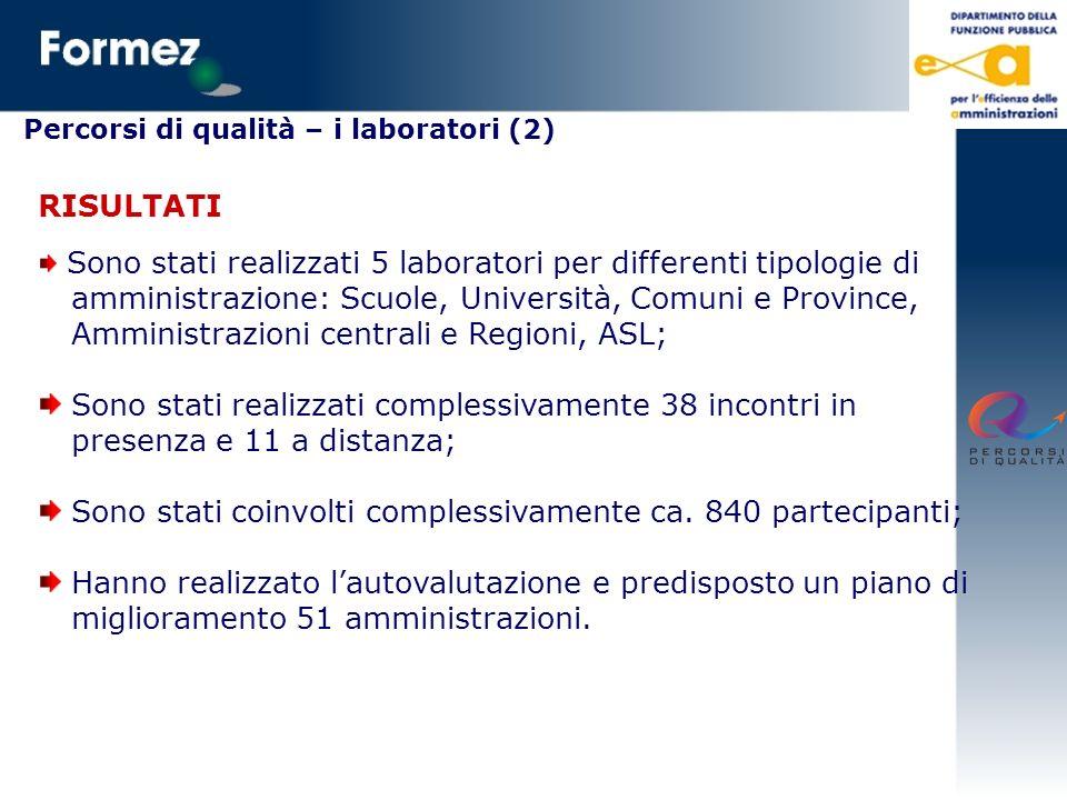Percorsi di qualità – i laboratori (2)