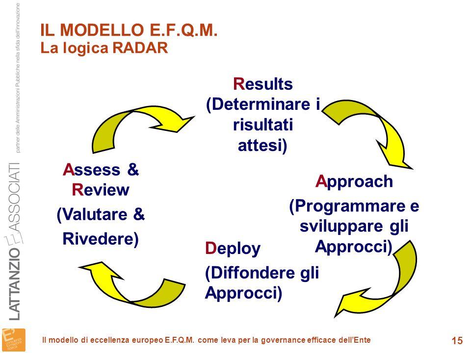 IL MODELLO E.F.Q.M. La logica RADAR