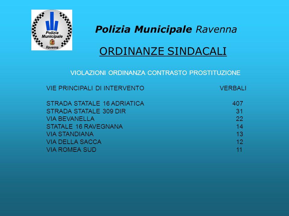 ORDINANZE SINDACALI Polizia Municipale Ravenna