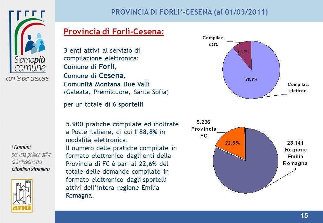PROVINCIA DI FORLI'-CESENA (al 01/03/2011)