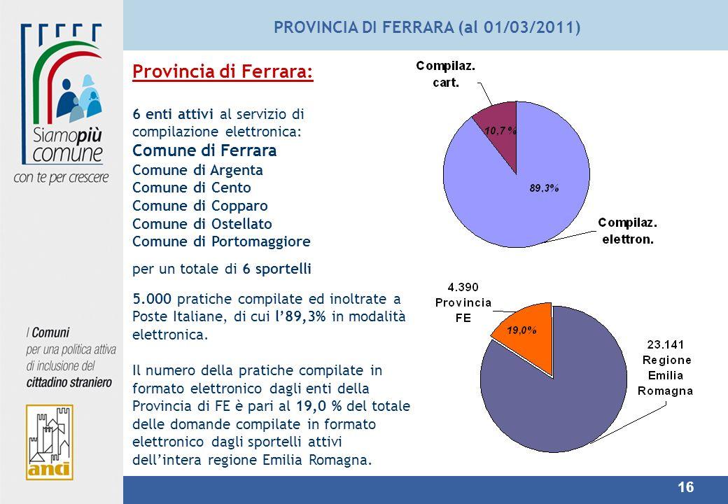 PROVINCIA DI FERRARA (al 01/03/2011)