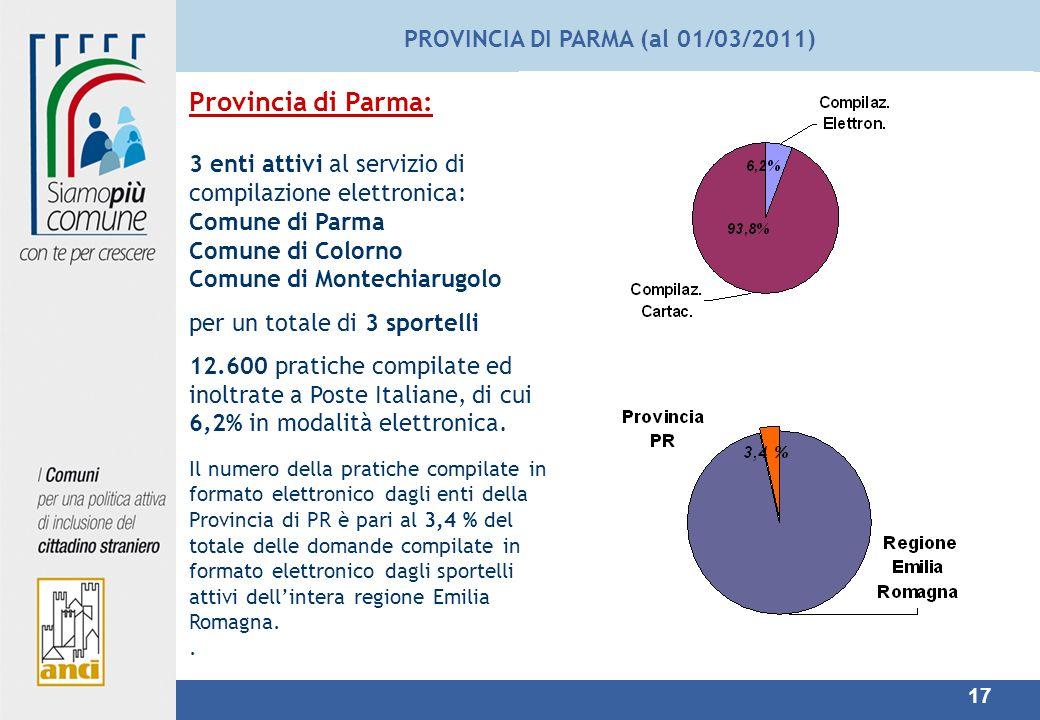 PROVINCIA DI PARMA (al 01/03/2011)