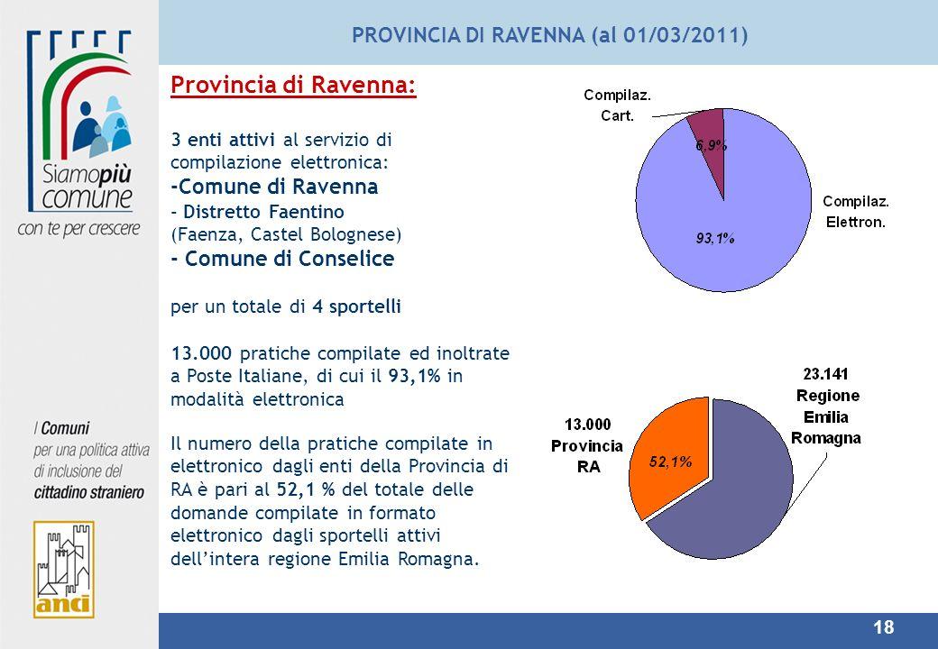 PROVINCIA DI RAVENNA (al 01/03/2011)