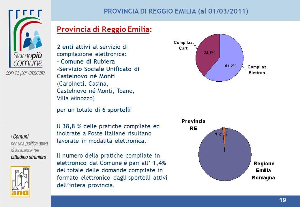 PROVINCIA DI REGGIO EMILIA (al 01/03/2011)