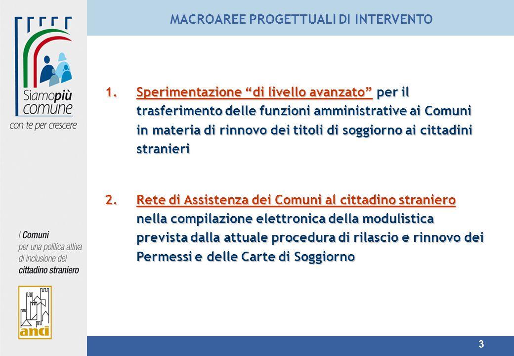 MACROAREE PROGETTUALI DI INTERVENTO