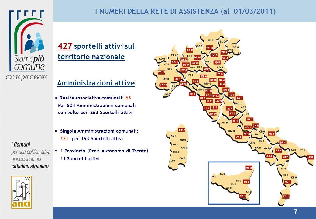 I NUMERI DELLA RETE DI ASSISTENZA (al 01/03/2011)