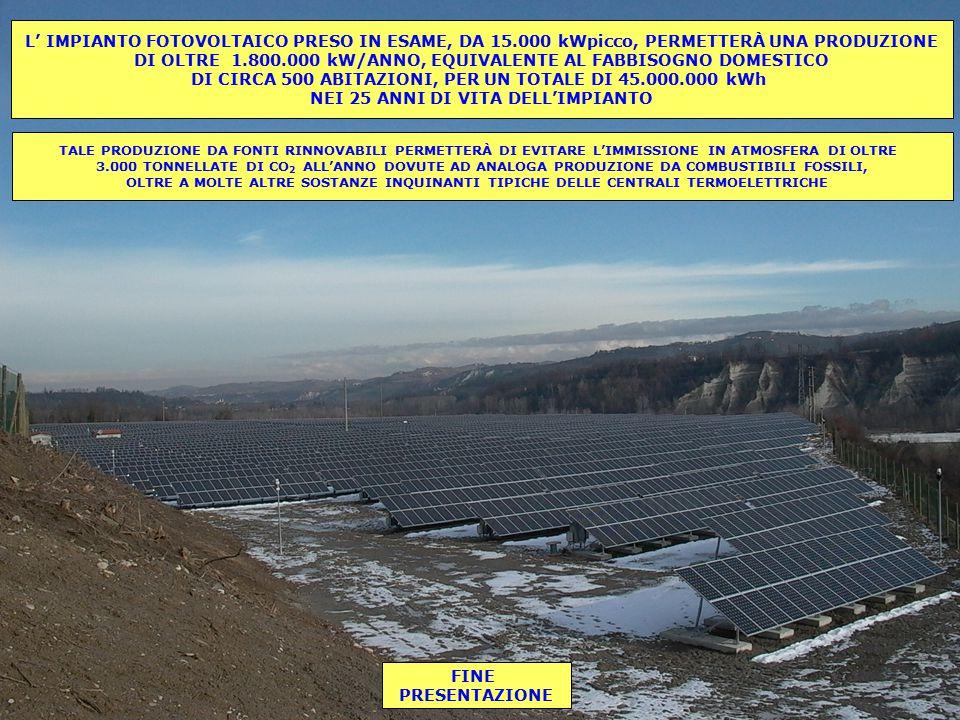 DI OLTRE 1.800.000 kW/ANNO, EQUIVALENTE AL FABBISOGNO DOMESTICO