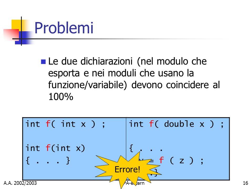 ProblemiLe due dichiarazioni (nel modulo che esporta e nei moduli che usano la funzione/variabile) devono coincidere al 100%