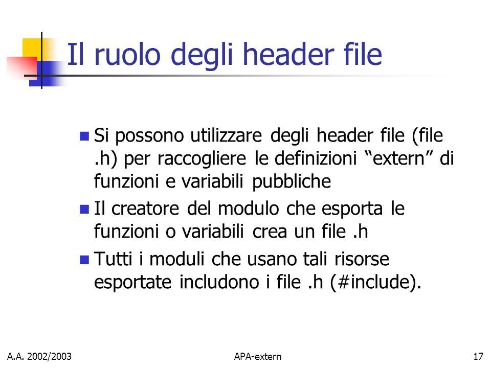 Il ruolo degli header file