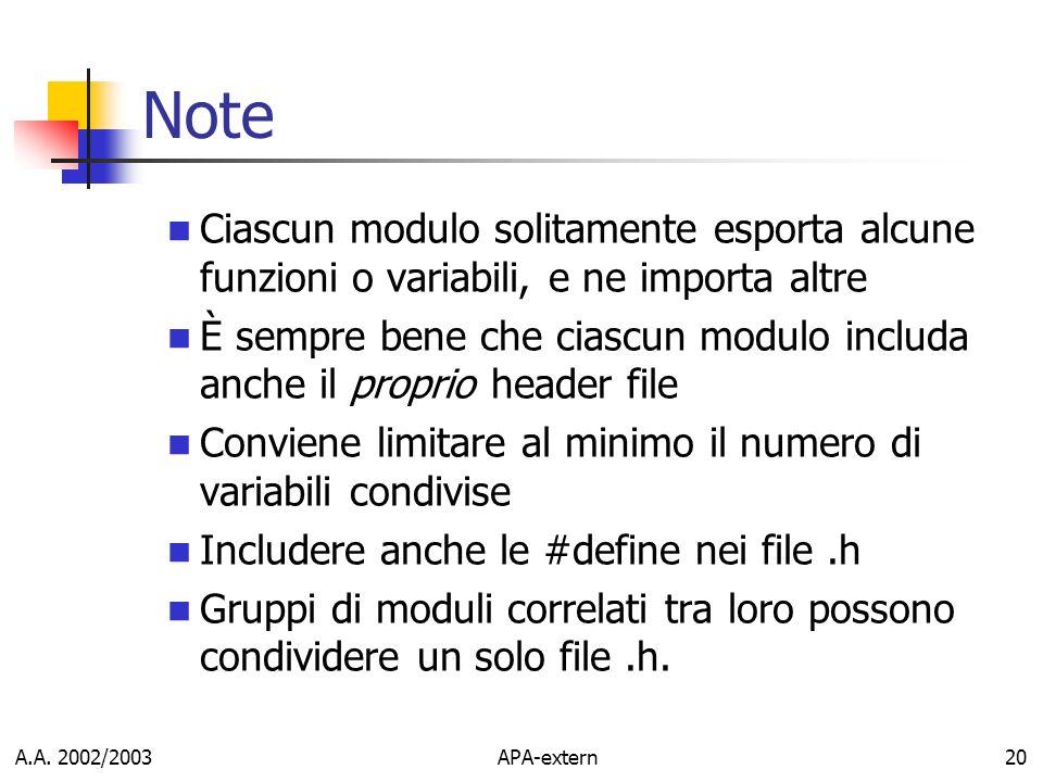 Note Ciascun modulo solitamente esporta alcune funzioni o variabili, e ne importa altre.