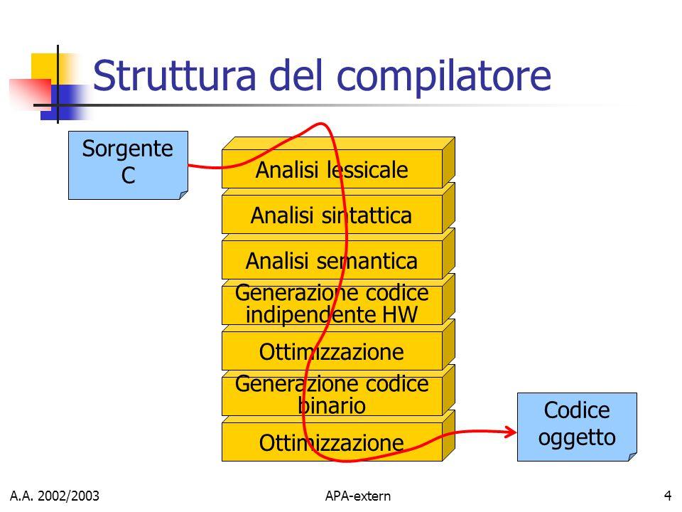 Struttura del compilatore
