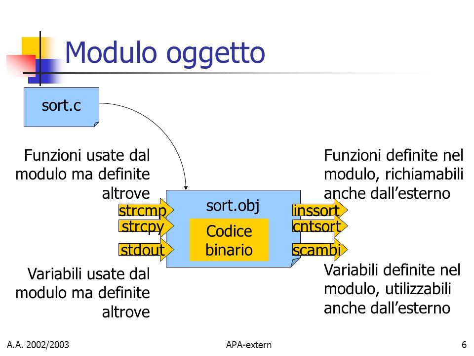 Modulo oggetto sort.c Funzioni usate dal modulo ma definite altrove