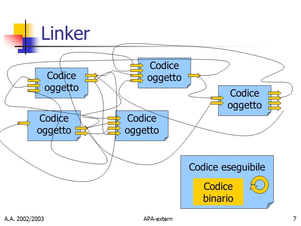 Linker Codice oggetto Codice oggetto Codice oggetto Codice oggetto