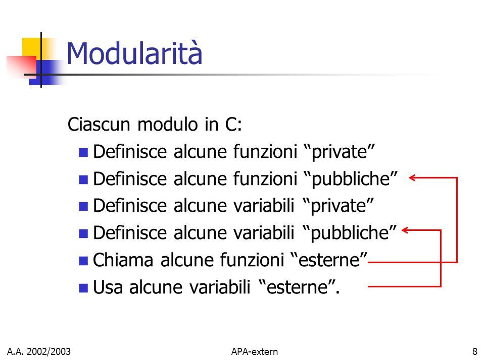 Modularità Ciascun modulo in C: Definisce alcune funzioni private