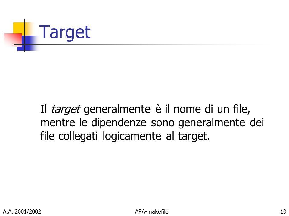 Target Il target generalmente è il nome di un file, mentre le dipendenze sono generalmente dei file collegati logicamente al target.