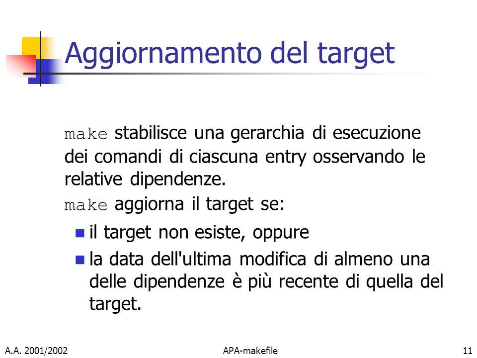 Aggiornamento del target