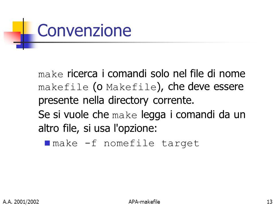 Convenzione make ricerca i comandi solo nel file di nome makefile (o Makefile), che deve essere presente nella directory corrente.