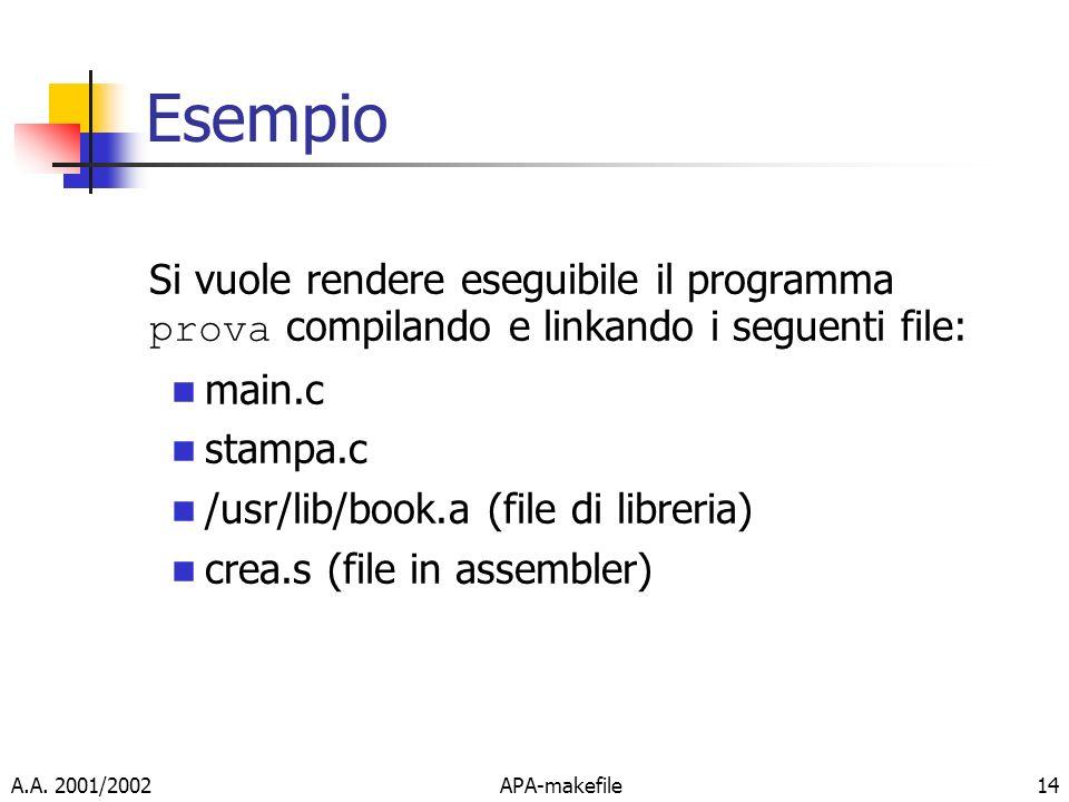 Esempio Si vuole rendere eseguibile il programma prova compilando e linkando i seguenti file: main.c.
