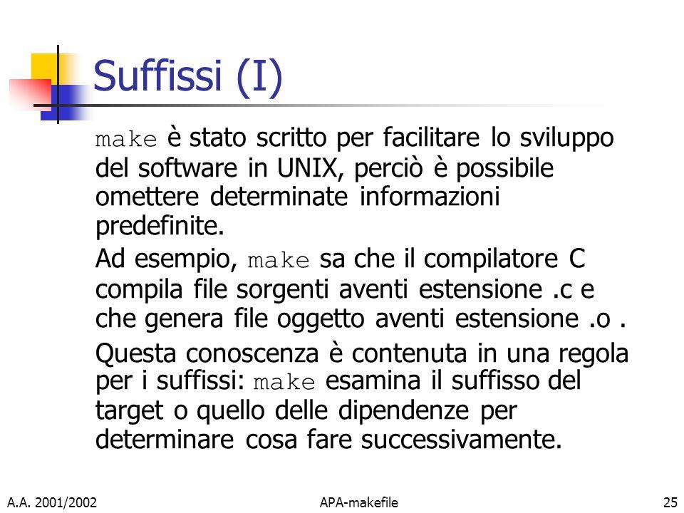 Suffissi (I)make è stato scritto per facilitare lo sviluppo del software in UNIX, perciò è possibile omettere determinate informazioni predefinite.