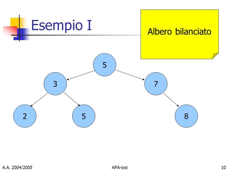Esempio I Albero bilanciato 5 3 7 2 5 8 A.A. 2004/2005 APA-bst