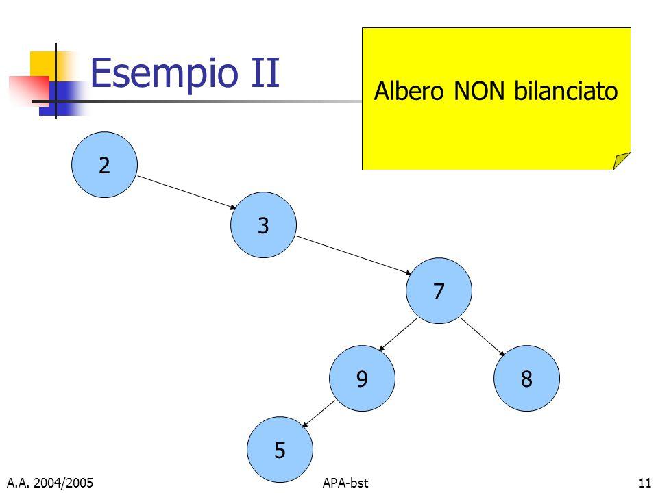 Esempio II Albero NON bilanciato 2 3 7 9 8 5 A.A. 2004/2005 APA-bst