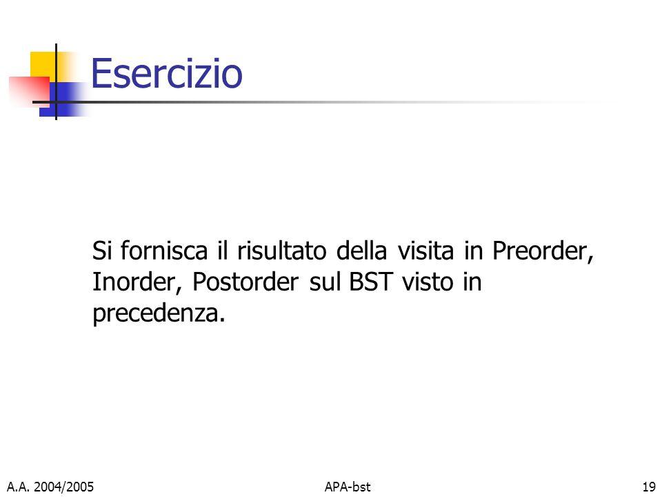 Esercizio Si fornisca il risultato della visita in Preorder, Inorder, Postorder sul BST visto in precedenza.