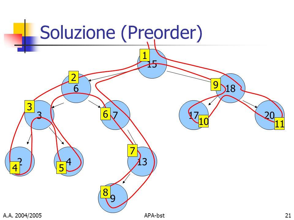 Soluzione (Preorder) 15 6 18 17 20 3 7 2 4 13 9 1 2 3 4 5 6 7 8 9 10 11 A.A. 2004/2005 APA-bst