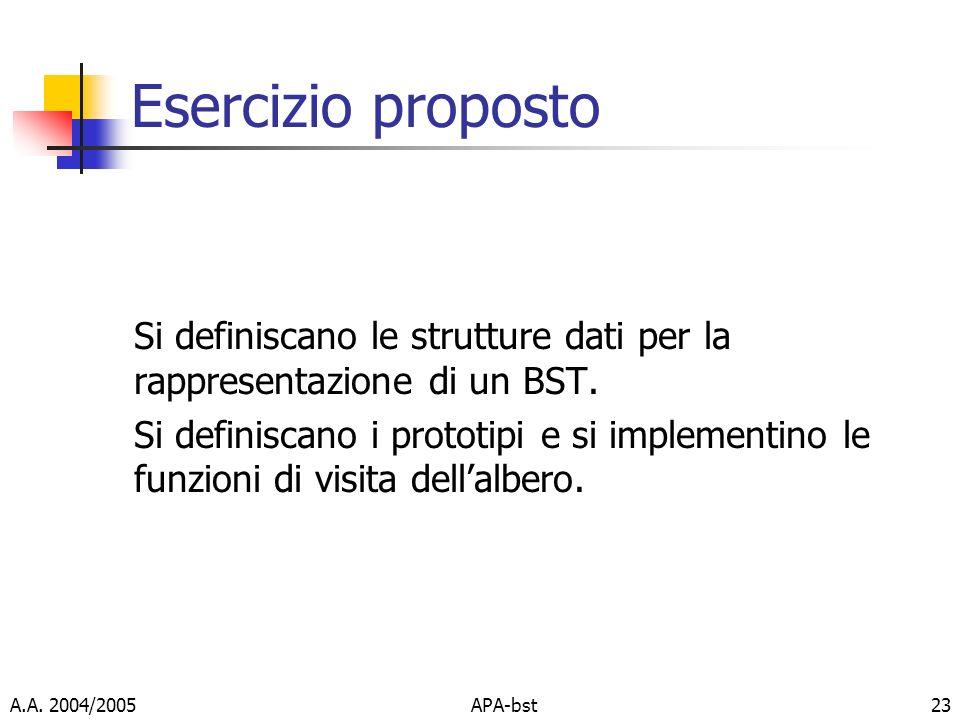 Esercizio proposto Si definiscano le strutture dati per la rappresentazione di un BST.