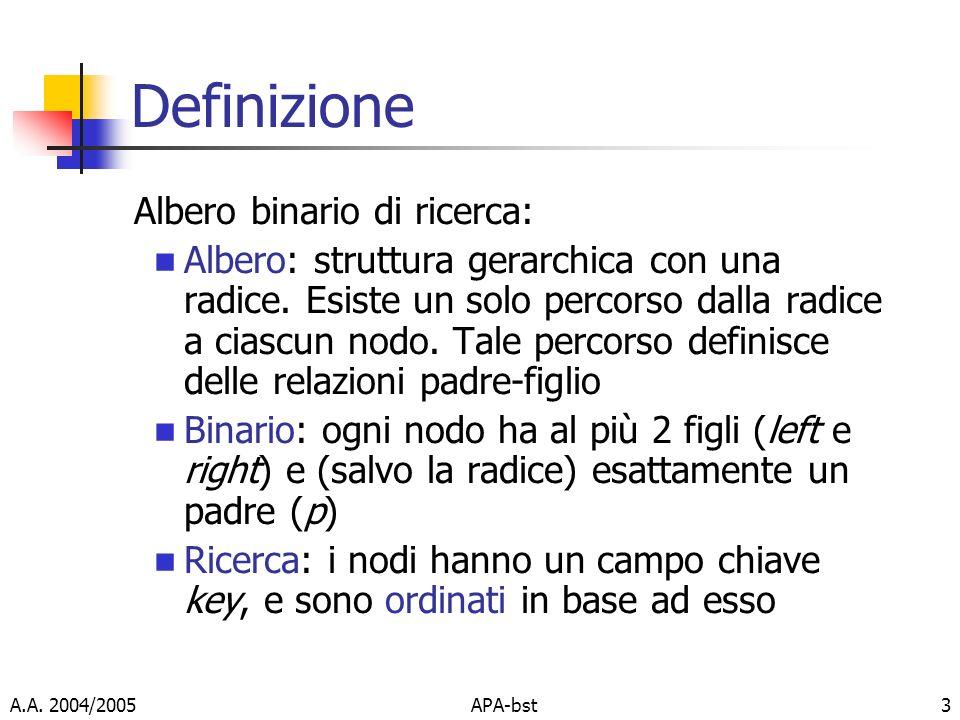 Definizione Albero binario di ricerca: