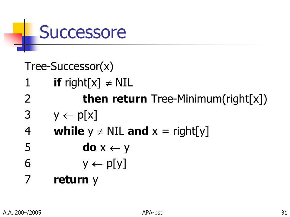 Successore Tree-Successor(x) 1 if right[x]  NIL