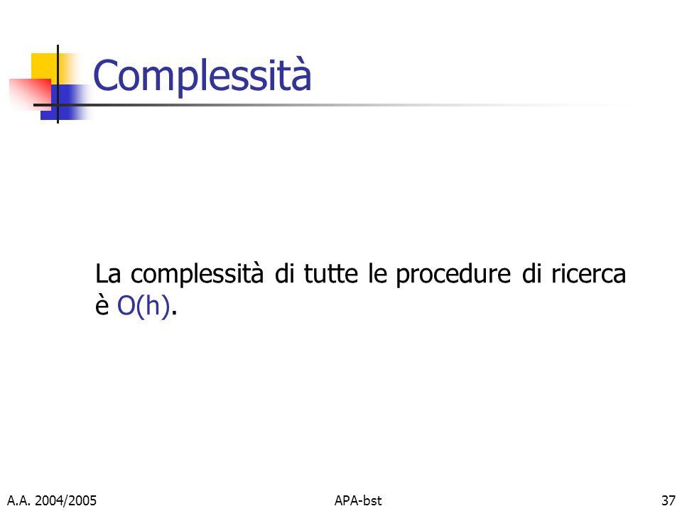 Complessità La complessità di tutte le procedure di ricerca è O(h).